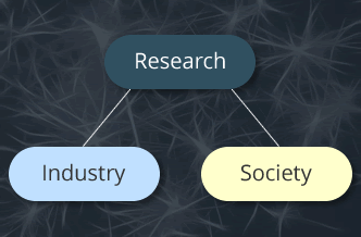 Society and Industry