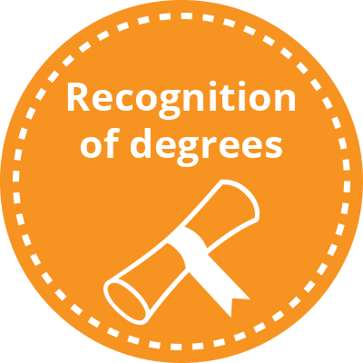 Recognition of degress